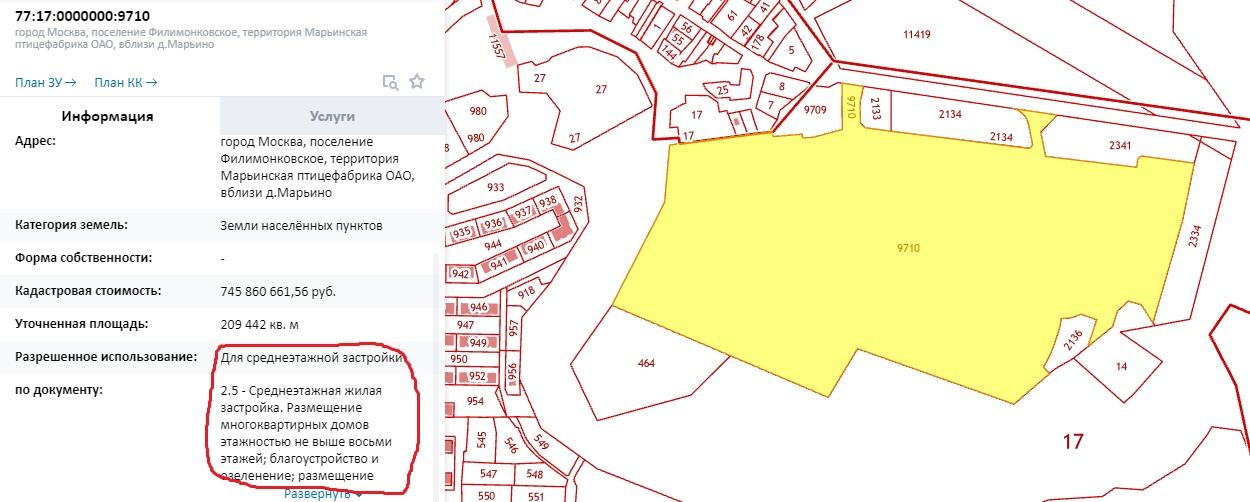 ВРИ земельного участка «Марьино Град» приведен в соответствие.